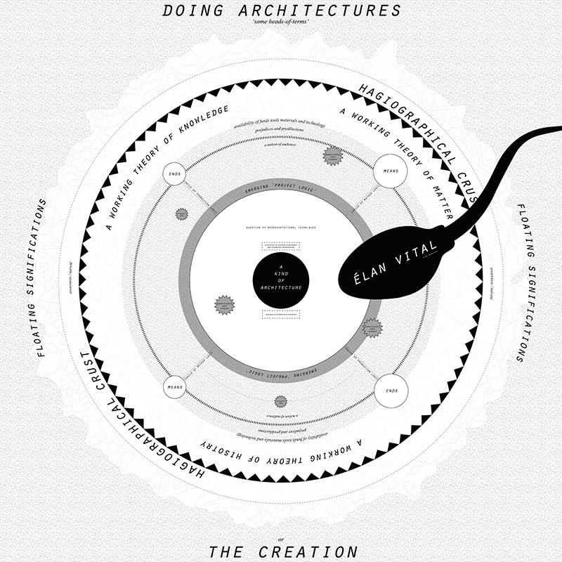 Thesis Diagram 2